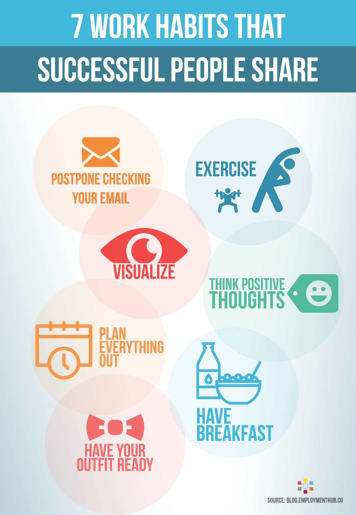 7 Work Habits That Successful People Share infographic