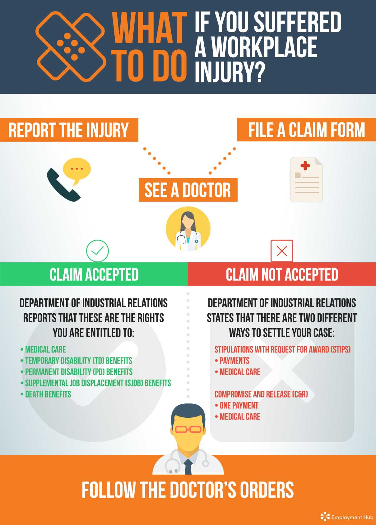 workplace injury infographic
