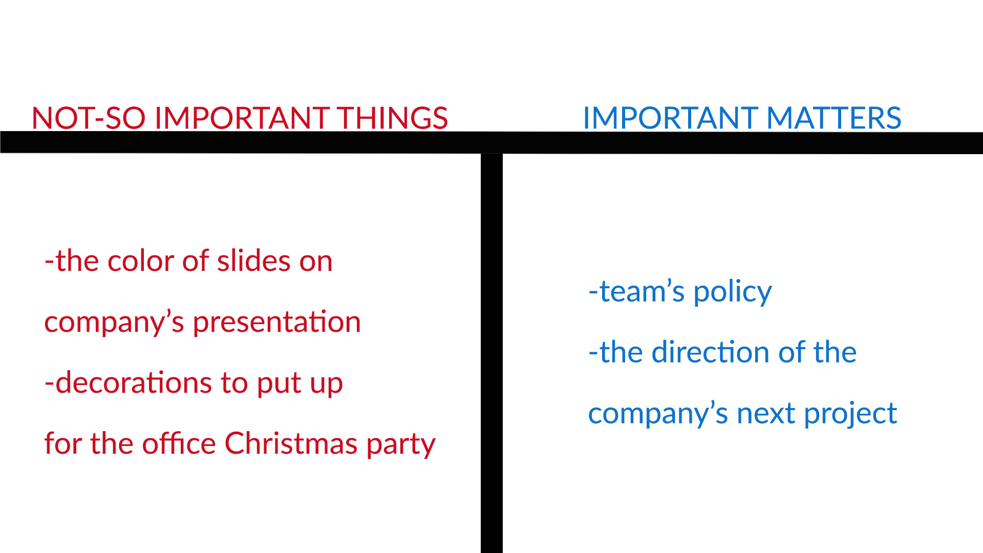 Not-so important things vs. Important matters